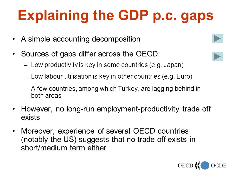 Explaining the GDP p.c.