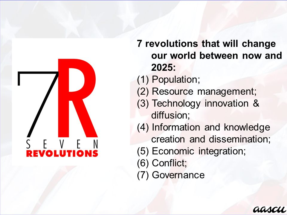 7 revolutions that will change our world between now and 2025: (1) Population; (2) Resource management; (3) Technology innovation & diffusion; (4) Information and knowledge creation and dissemination; (5) Economic integration; (6) Conflict; (7) Governance