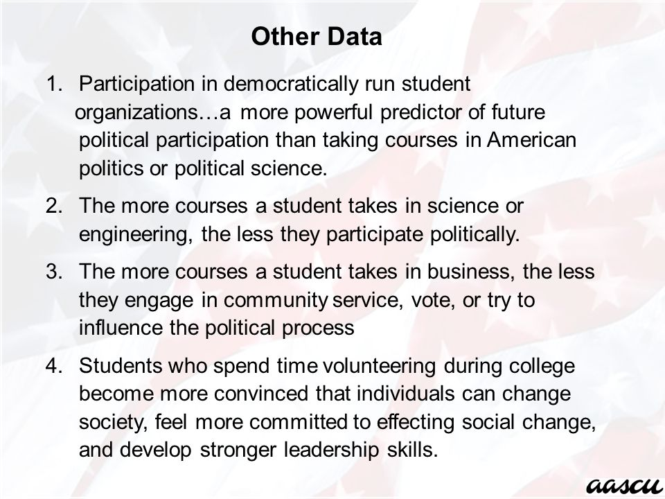 1.Participation in democratically run student organizations…a more powerful predictor of future political participation than taking courses in America