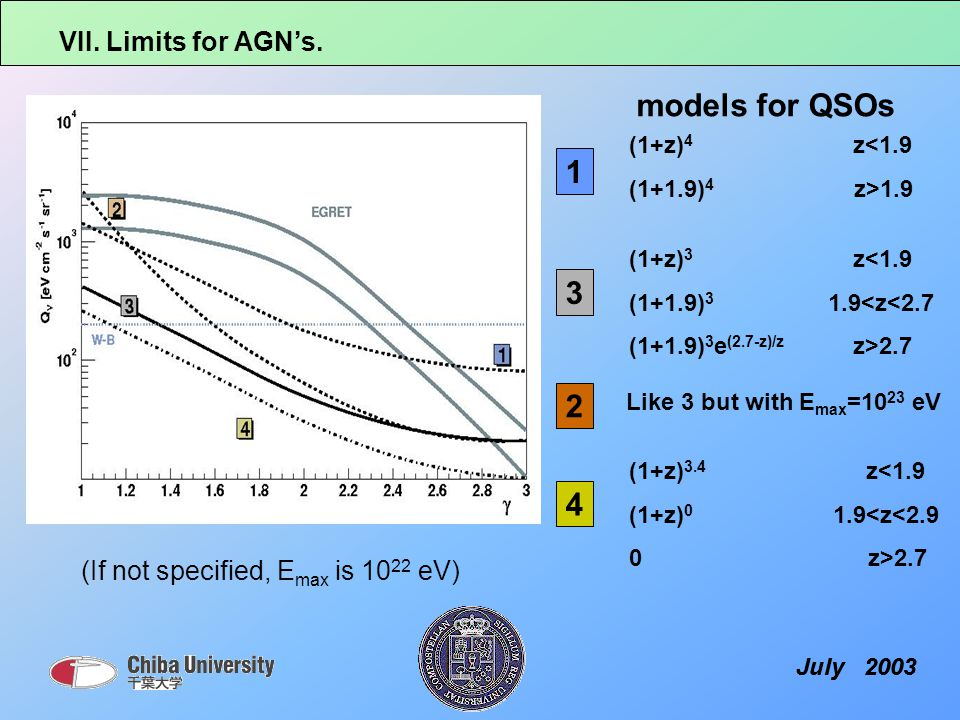 July 2003 VII. Limits for AGN's.