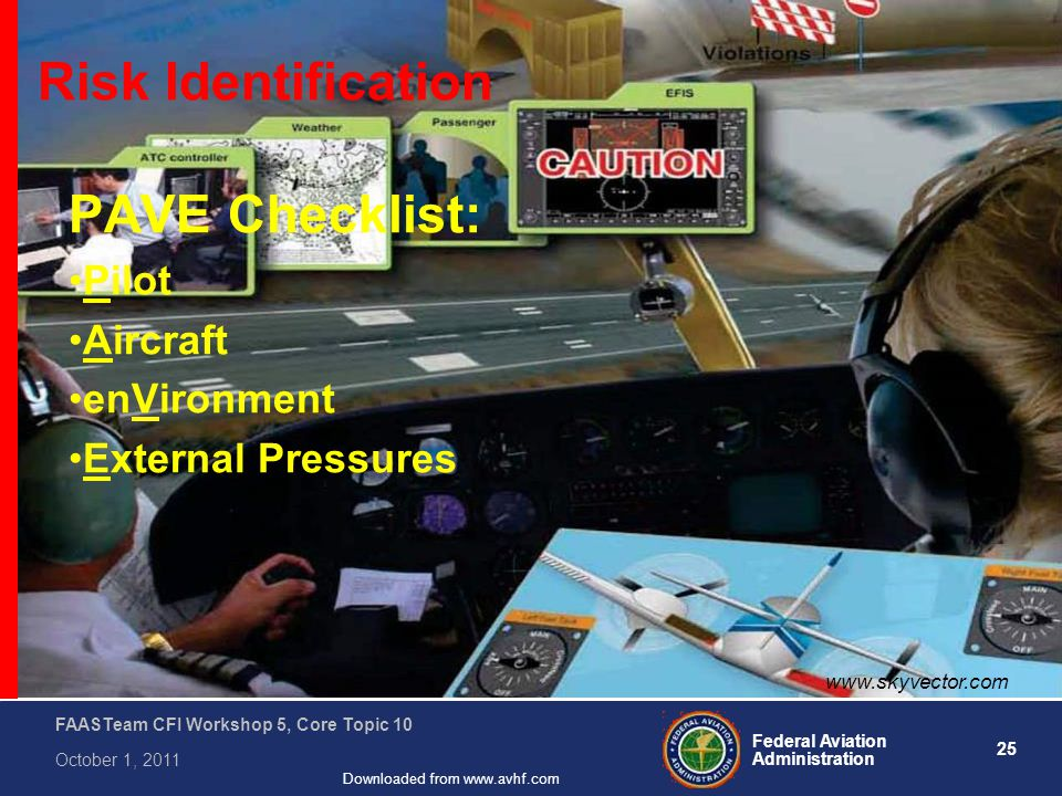 25 Federal Aviation Administration FAASTeam CFI Workshop 5, Core Topic 10 October 1, 2011 Downloaded from www.avhf.com Risk Identification PAVE Checklist: Pilot Aircraft enVironment External Pressures www.skyvector.com