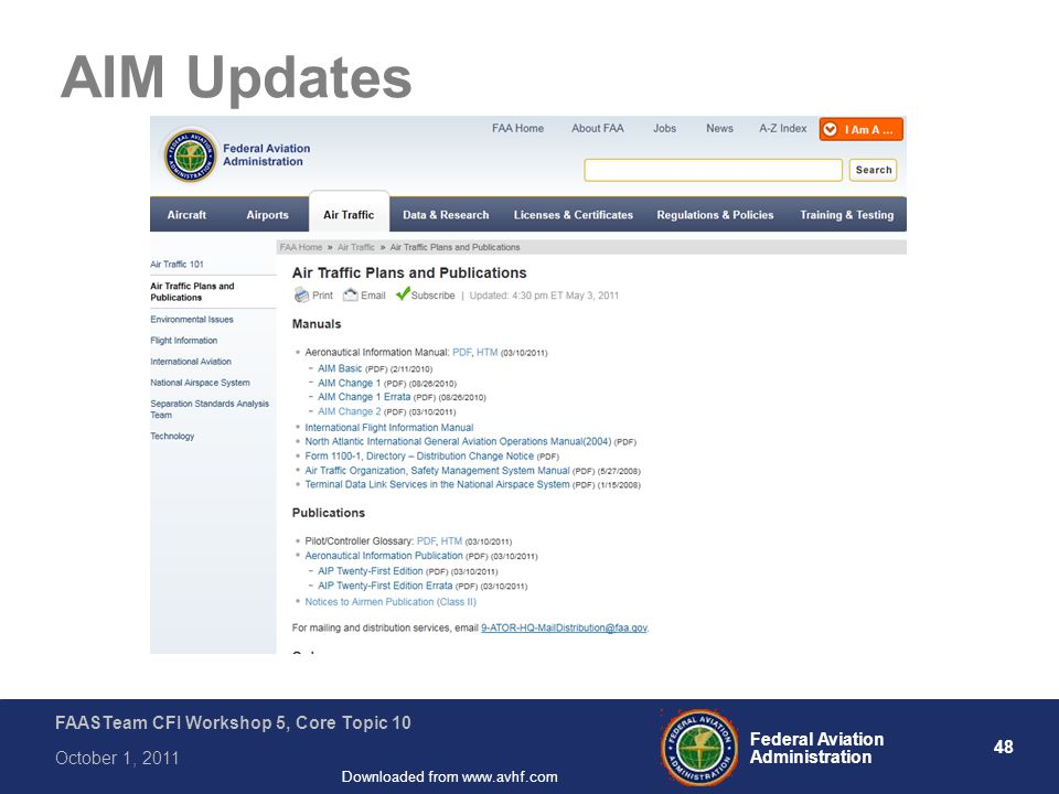 48 Federal Aviation Administration FAASTeam CFI Workshop 5, Core Topic 10 October 1, 2011 Downloaded from www.avhf.com AIM Updates