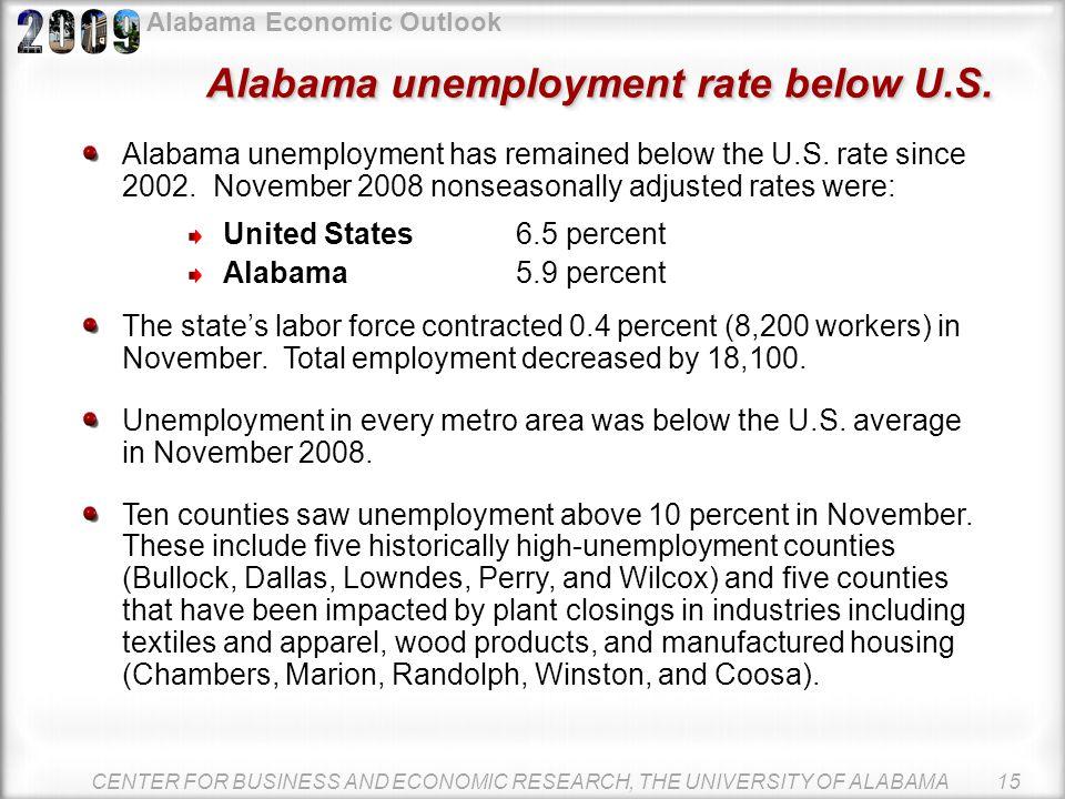 Alabama Economic Outlook Personal income slumped in Q3 2008 after strong gain after strong gain Personal income slumped in Q3 2008 after strong gain a