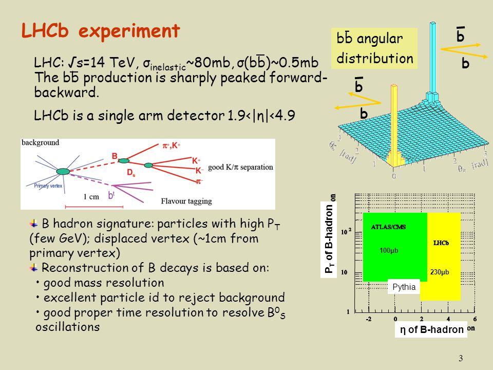 3 LHCb experiment Pythia 100μb 230μb η of B-hadron P T of B-hadron bb angular distribution - b b b b B hadron signature: particles with high P T (few