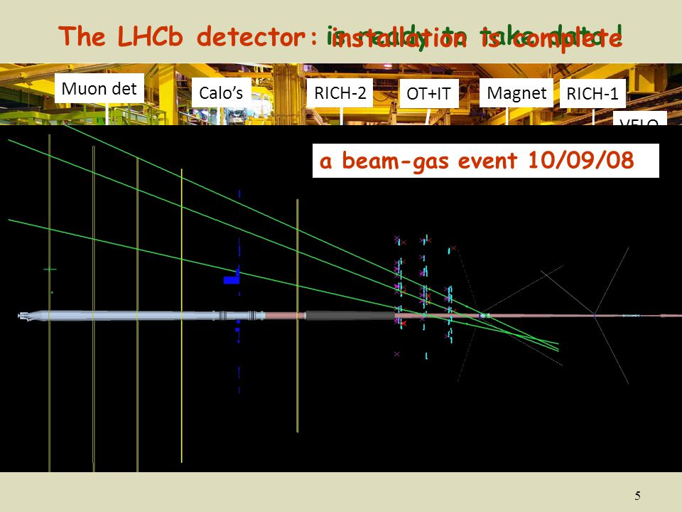 5 is ready to take data ! VELO Muon det Calo's RICH-2Magnet OT+ITRICH-1 The LHCb detector : installation is complete a beam-gas event 10/09/08