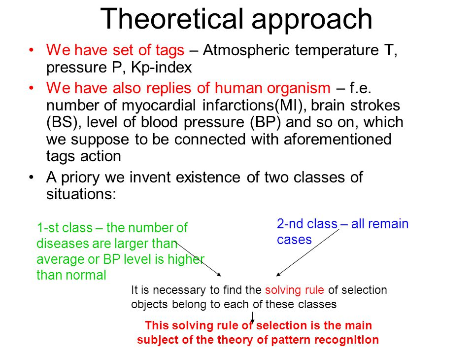 Theoretical approach We have set of tags – Atmospheric temperature T, pressure P, Kp-index We have also replies of human organism – f.e.