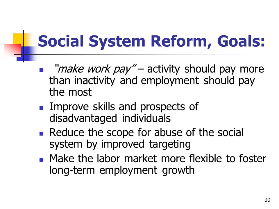 "30 Social System Reform, Goals: ""make work pay"" – activity should pay more than inactivity and employment should pay the most Improve skills and prosp"