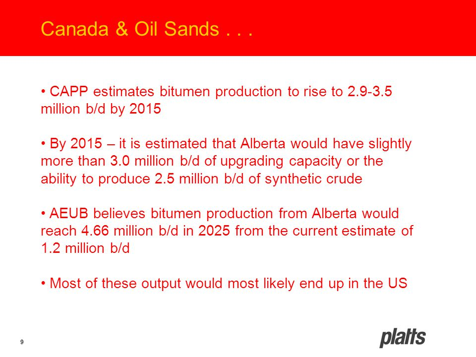 9 Canada & Oil Sands... CAPP estimates bitumen production to rise to 2.9-3.5 million b/d by 2015 By 2015 – it is estimated that Alberta would have sli