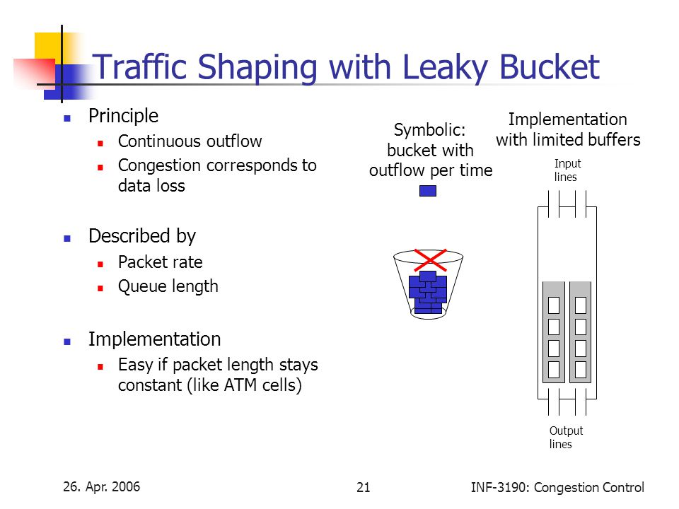 26. Apr. 2006 21INF-3190: Congestion Control Traffic Shaping with Leaky Bucket Principle Continuous outflow Congestion corresponds to data loss Descri