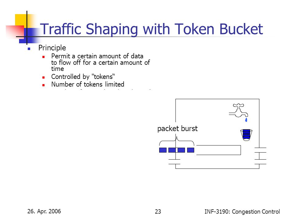 26. Apr. 2006 23INF-3190: Congestion Control Traffic Shaping with Token Bucket Principle Permit a certain amount of data to flow off for a certain amo