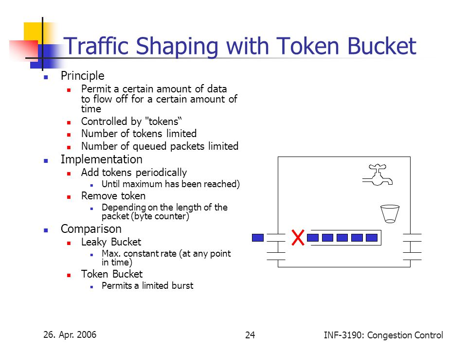 26. Apr. 2006 24INF-3190: Congestion Control Traffic Shaping with Token Bucket Principle Permit a certain amount of data to flow off for a certain amo