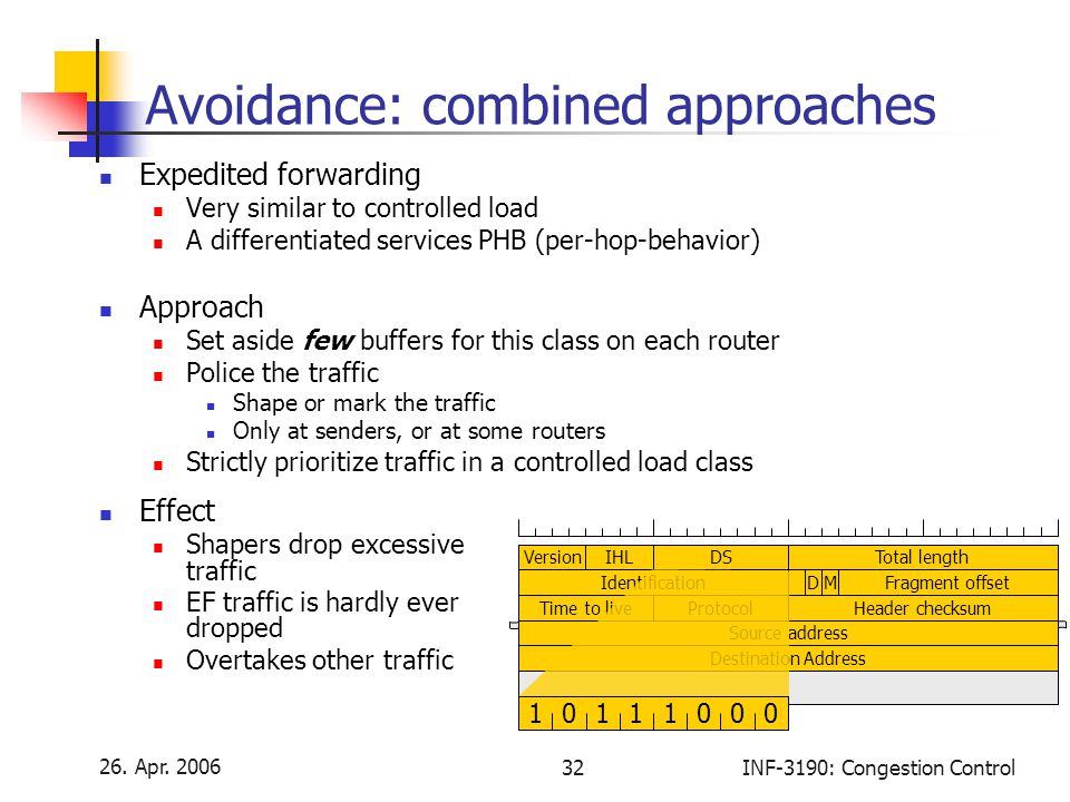 26. Apr. 2006 32INF-3190: Congestion Control Avoidance: combined approaches Expedited forwarding Very similar to controlled load A differentiated serv