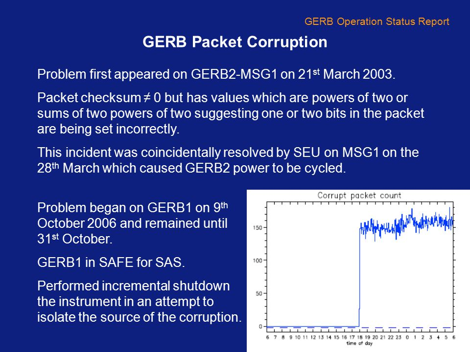 GERB Operation Status Report Clearing Packet Corruption EUMETSAT tested the ground systems GGSPS, IMPF, IDRS and PGS and eliminated all as the source.