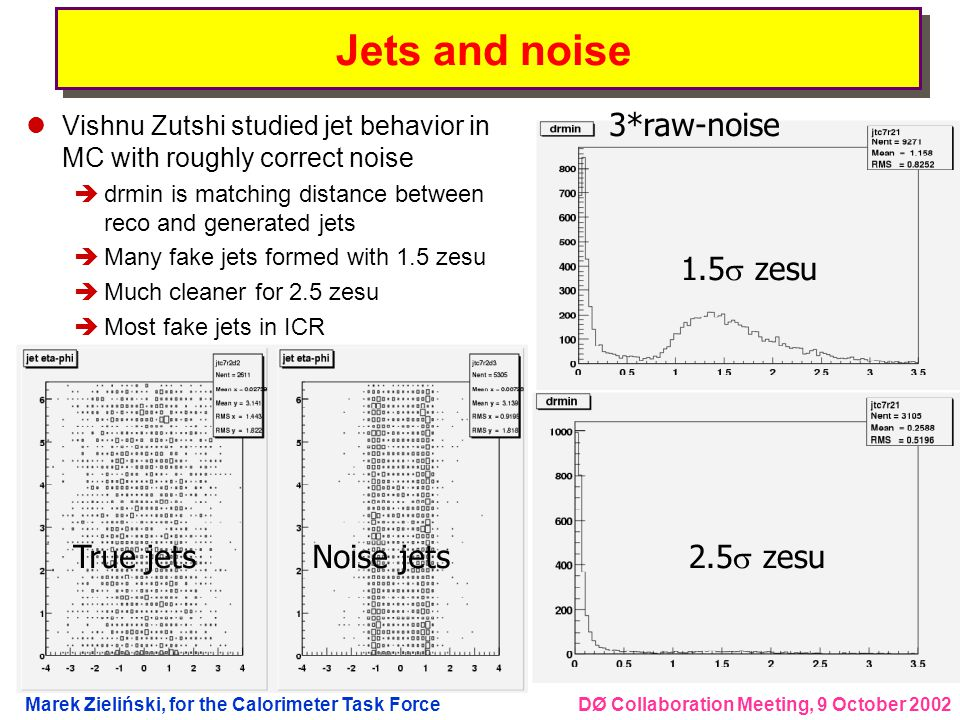 DØ Collaboration Meeting, 9 October 2002Marek Zieliński, for the Calorimeter Task Force Jets and noise lVishnu Zutshi studied jet behavior in MC with roughly correct noise èdrmin is matching distance between reco and generated jets èMany fake jets formed with 1.5 zesu èMuch cleaner for 2.5 zesu èMost fake jets in ICR 3*raw-noise 1.5  zesu 2.5  zesu True jetsNoise jets