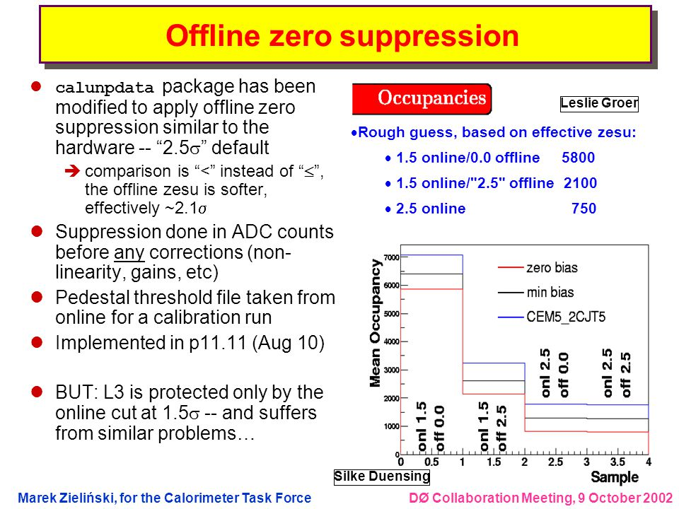 DØ Collaboration Meeting, 9 October 2002Marek Zieliński, for the Calorimeter Task Force Offline zero suppression calunpdata package has been modified to apply offline zero suppression similar to the hardware -- 2.5  default ècomparison is < instead of  , the offline zesu is softer, effectively ~2.1  lSuppression done in ADC counts before any corrections (non- linearity, gains, etc) lPedestal threshold file taken from online for a calibration run lImplemented in p11.11 (Aug 10) lBUT: L3 is protected only by the online cut at 1.5  -- and suffers from similar problems…  Rough guess, based on effective zesu:  1.5 online/0.0 offline 5800  1.5 online/ 2.5 offline 2100  2.5 online 750 Silke Duensing Leslie Groer