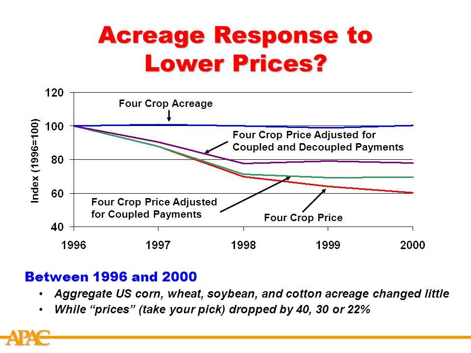 APCA Acreage Response to Lower Prices.