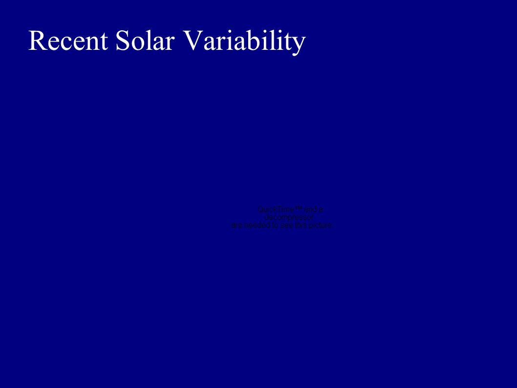 Recent Solar Variability