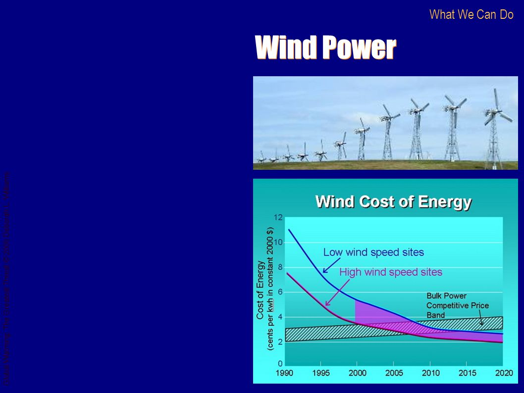 What We Can Do Wind Power Global Warming: The Greatest Threat © 2006 Deborah L. Williams
