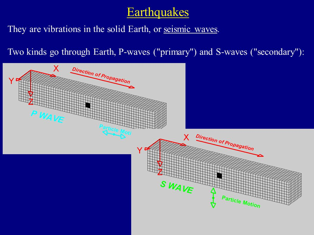 Earthquakes They are vibrations in the solid Earth, or seismic waves.