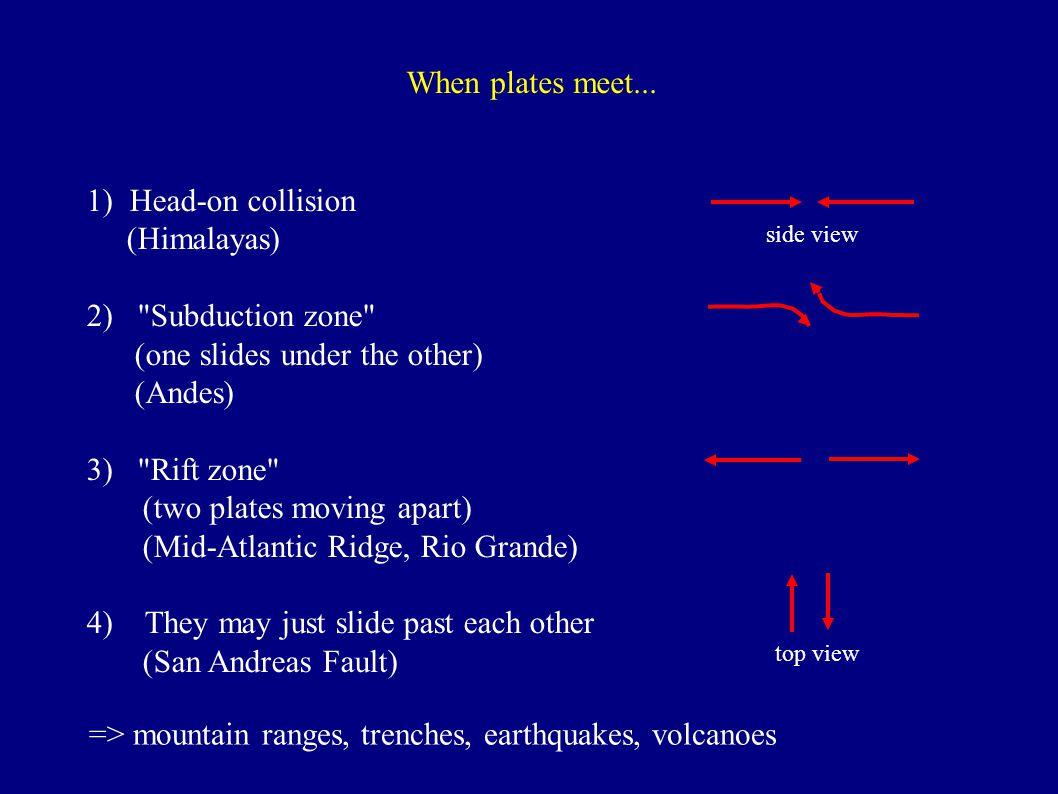 When plates meet... 1) Head-on collision (Himalayas) 2)