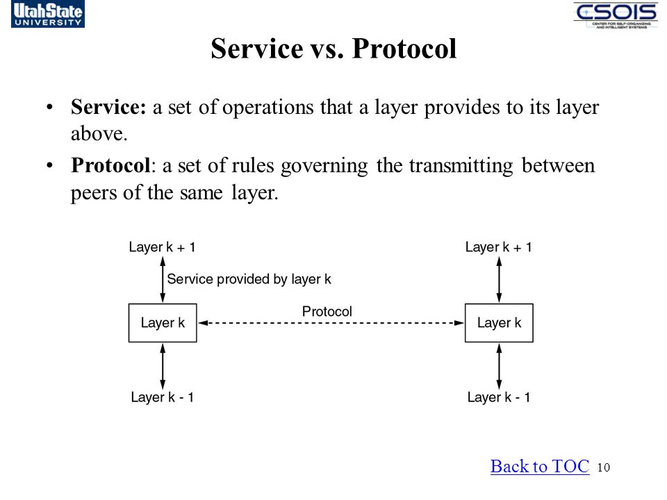 10 Service vs. Protocol Back to TOC Service: a set of operations that a layer provides to its layer above. Protocol: a set of rules governing the tran