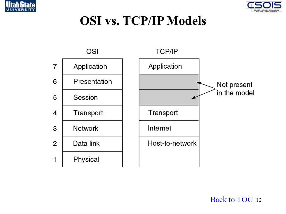 12 OSI vs. TCP/IP Models Back to TOC