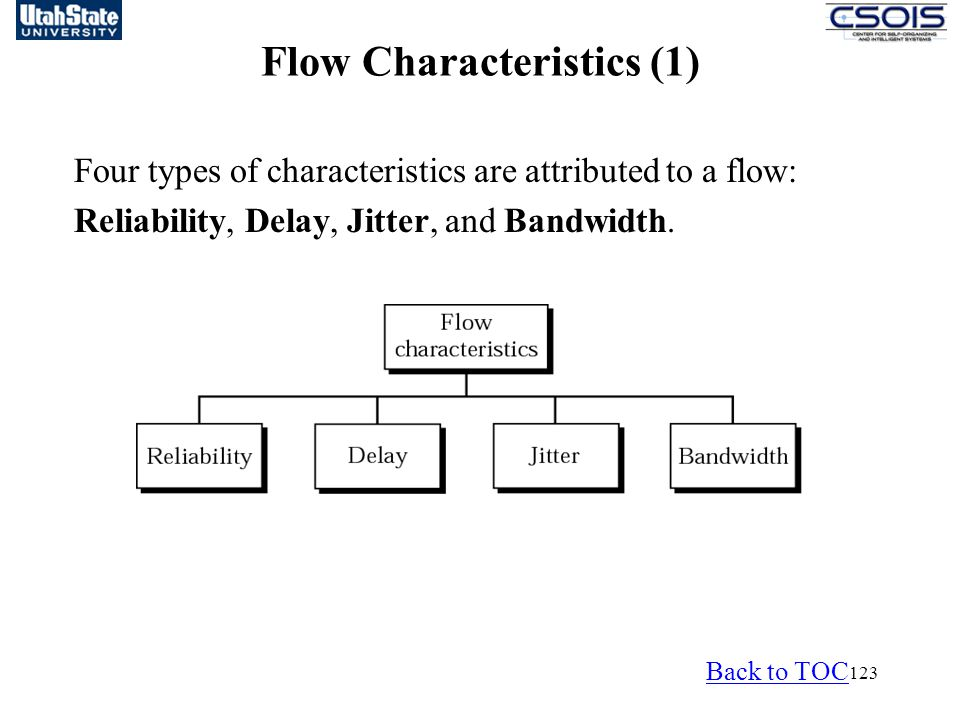 123 Flow Characteristics (1) Four types of characteristics are attributed to a flow: Reliability, Delay, Jitter, and Bandwidth.