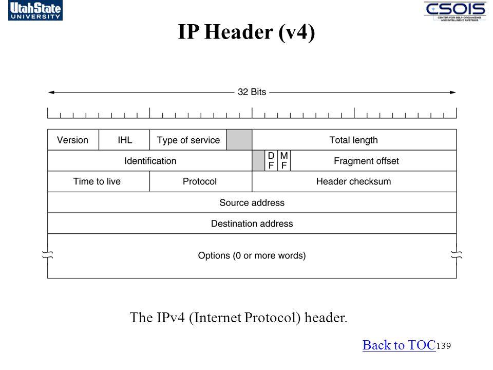 139 The IPv4 (Internet Protocol) header. IP Header (v4) Back to TOC