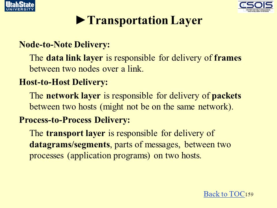 159 ►Transportation Layer Back to TOC Node-to-Note Delivery: The data link layer is responsible for delivery of frames between two nodes over a link.
