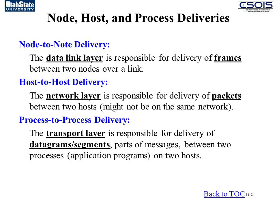 160 Node, Host, and Process Deliveries Node-to-Note Delivery: The data link layer is responsible for delivery of frames between two nodes over a link.