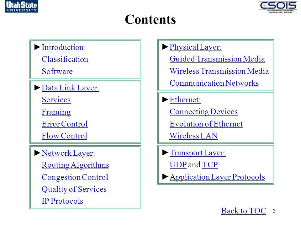 2 Contents ►Physical Layer:Physical Layer: Guided Transmission Media Wireless Transmission Media Communication Networks ►Introduction:Introduction: Classification Software ►Data Link Layer:Data Link Layer: Services Framing Error Control Flow Control ►Ethernet:Ethernet: Connecting Devices Evolution of Ethernet Wireless LAN ►Network Layer:Network Layer: Routing Algorithms Congestion Control Quality of Services IP Protocols ►Transport Layer:Transport Layer: UDP and TCPUDPTCP ►Application Layer ProtocolsApplication Layer Protocols Back to TOC