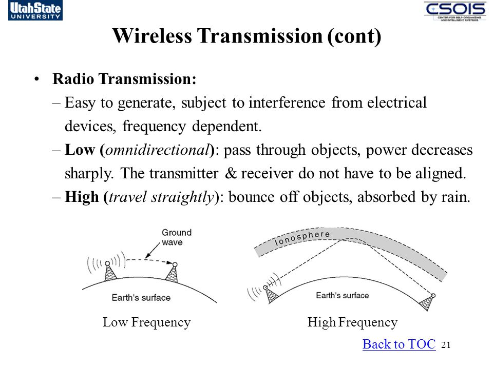 21 Wireless Transmission (cont) Back to TOC Radio Transmission: – Easy to generate, subject to interference from electrical devices, frequency dependent.