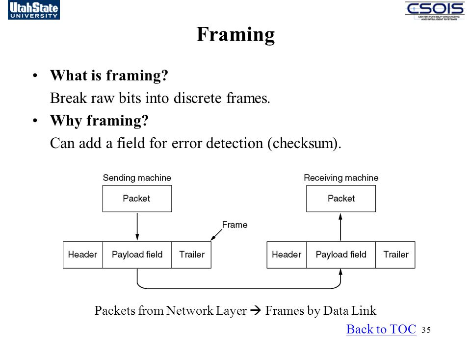 35 Framing Back to TOC What is framing? Break raw bits into discrete frames. Why framing? Can add a field for error detection (checksum). Packets from