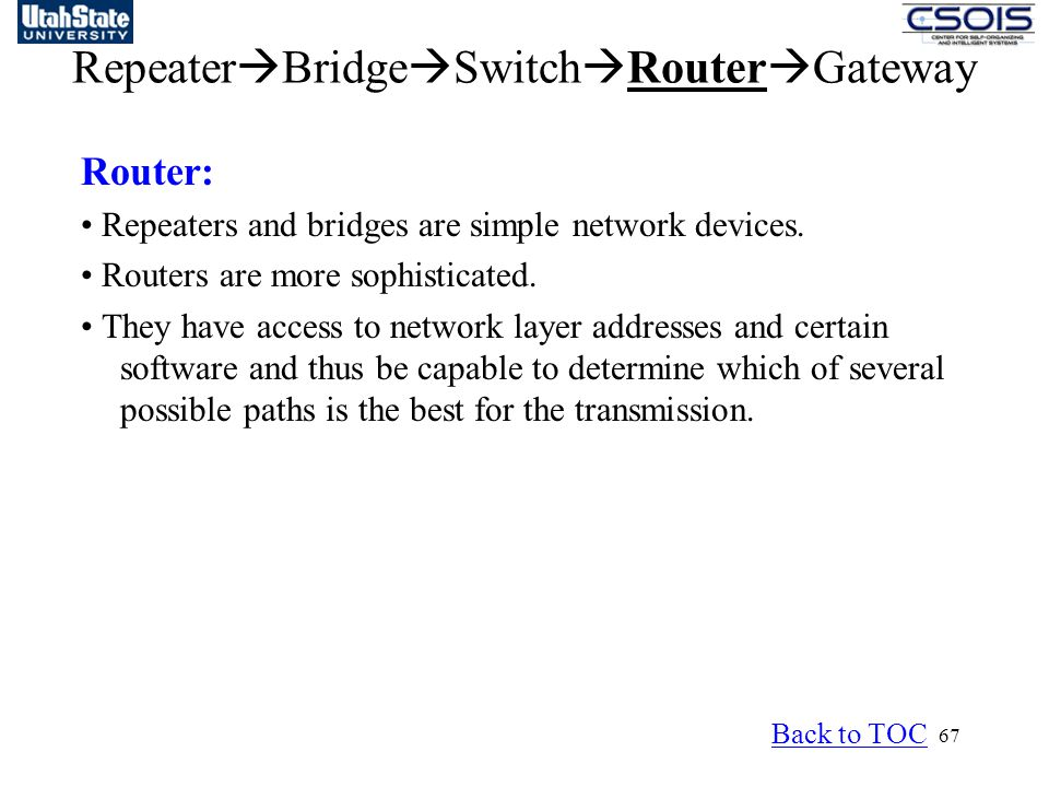 67 Repeater  Bridge  Switch  Router  Gateway Router: Repeaters and bridges are simple network devices.