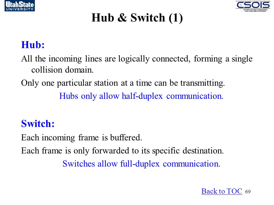 69 Hub & Switch (1) Hub: All the incoming lines are logically connected, forming a single collision domain.