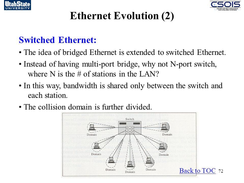72 Ethernet Evolution (2) Switched Ethernet: The idea of bridged Ethernet is extended to switched Ethernet. Instead of having multi-port bridge, why n