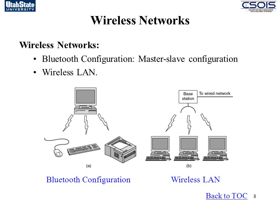 8 Wireless Networks Back to TOC Wireless Networks: Bluetooth Configuration: Master-slave configuration Wireless LAN.