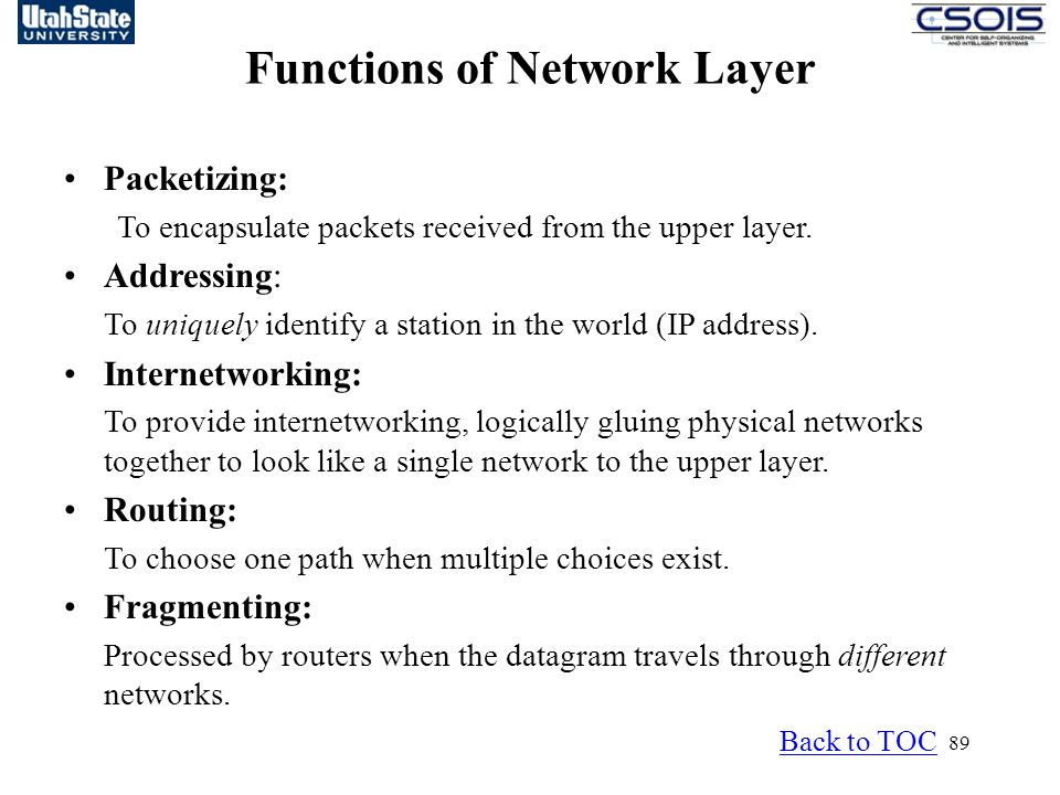 89 Functions of Network Layer Back to TOC Packetizing: To encapsulate packets received from the upper layer.