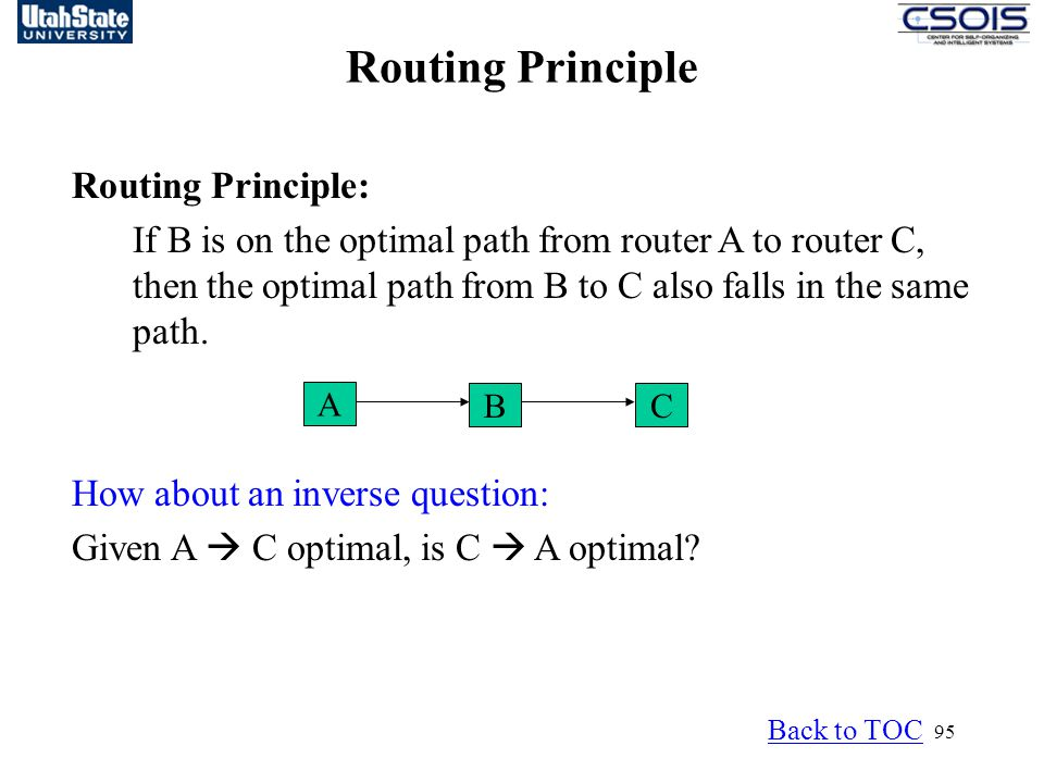 95 Routing Principle Routing Principle: If B is on the optimal path from router A to router C, then the optimal path from B to C also falls in the same path.