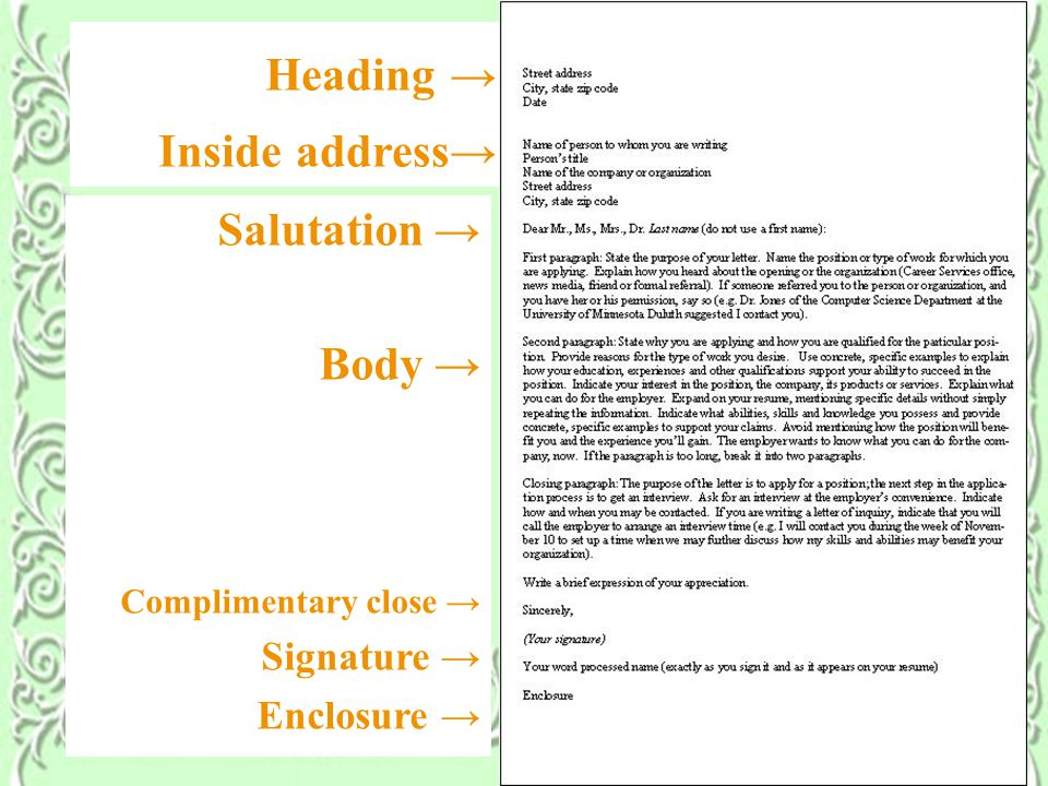 Heading → Inside address→ Salutation → Body → Complimentary close → Signature → Enclosure →