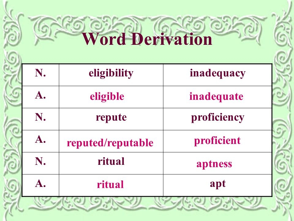 Word Derivation N.eligibilityinadequacy A. N.reputeproficiency A.
