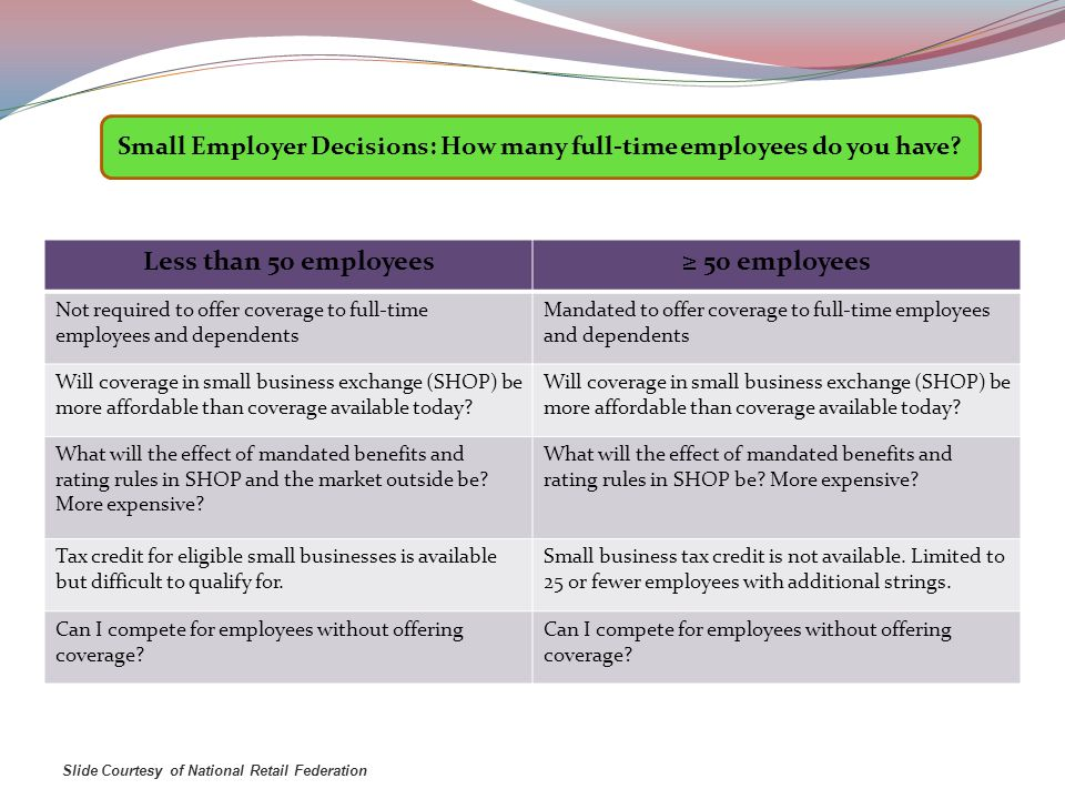 Small Employer Decisions: How many full-time employees do you have.