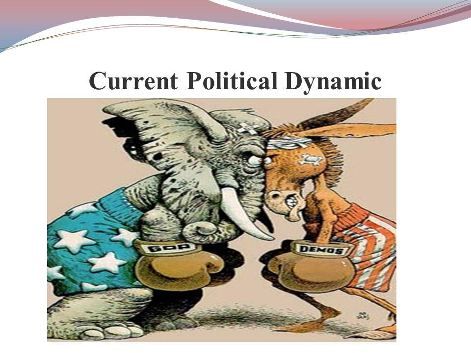 Current Political Dynamic