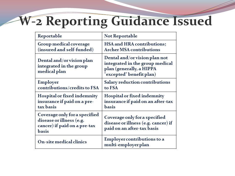 W-2 Reporting Guidance Issued ReportableNot Reportable Group medical coverage (insured and self-funded) HSA and HRA contributions; Archer MSA contributions Dental and/or vision plan integrated in the group medical plan Dental and/or vision plan not integrated in the group medical plan (generally, a HIPPA excepted benefit plan) Employer contributions/credits to FSA Salary reduction contributions to FSA Hospital or fixed indemnity insurance if paid on a pre- tax basis Hospital or fixed indemnity insurance if paid on an after-tax basis Coverage only for a specified disease or illness (e.g.