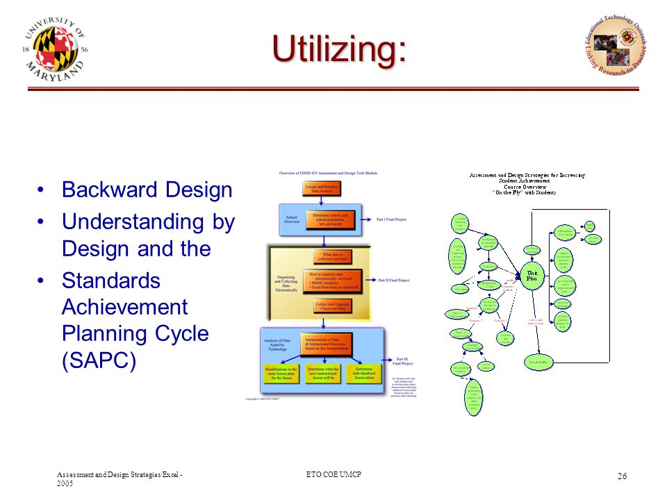 Assessment and Design Strategies/Excel - 2005 ETO COE UMCP 26 Utilizing: Backward Design Understanding by Design and the Standards Achievement Plannin