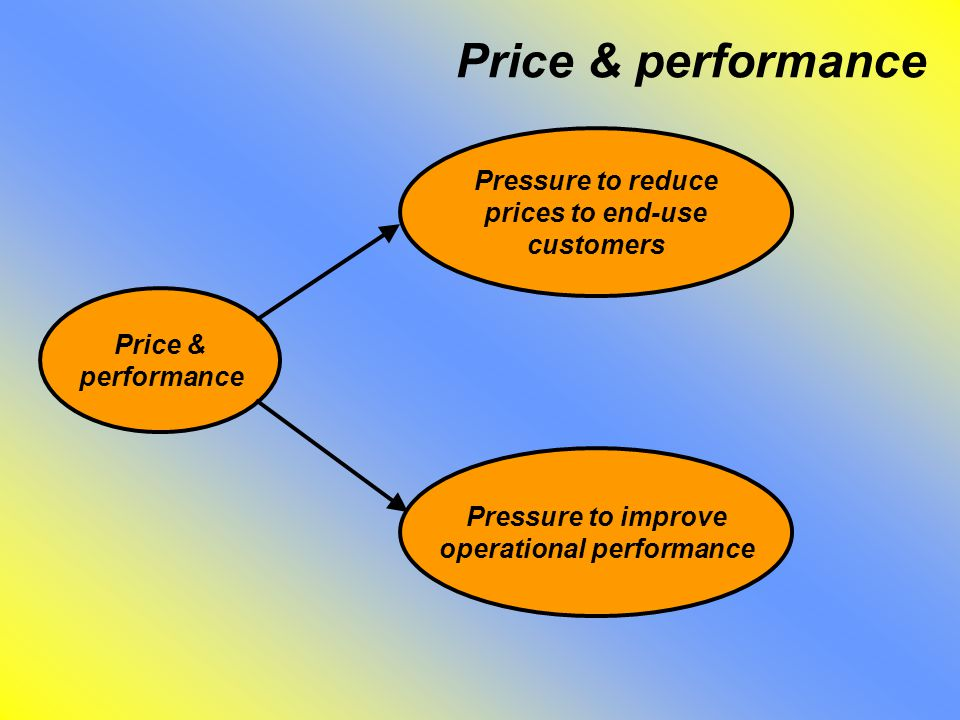Price & performance Price & performance Pressure to reduce prices to end-use customers Pressure to improve operational performance