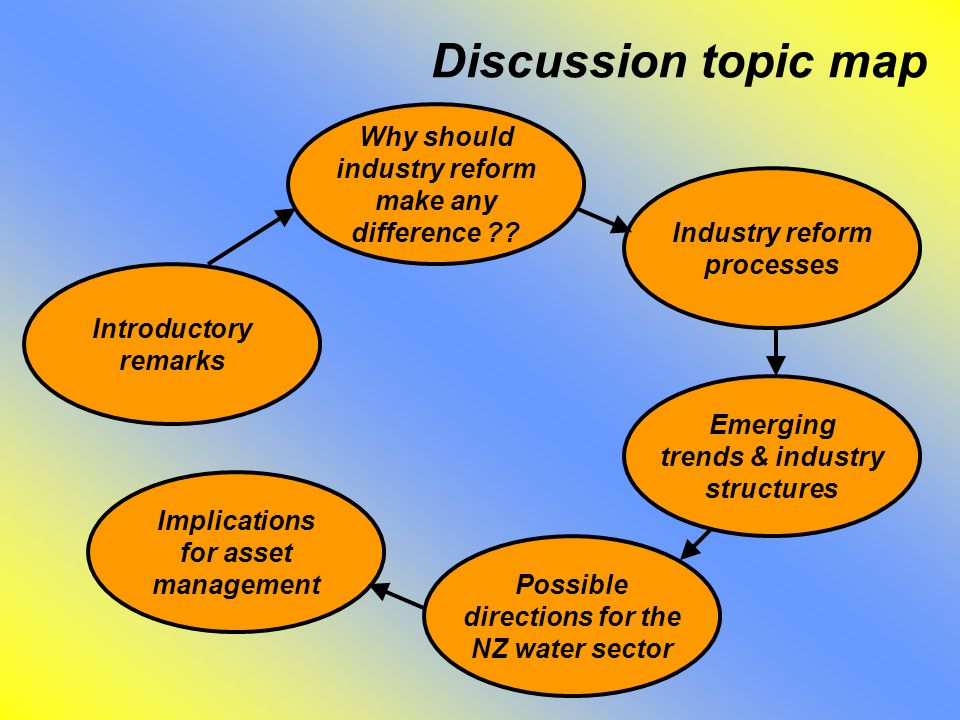 Discussion topic map Introductory remarks Industry reform processes Possible directions for the NZ water sector Implications for asset management Why should industry reform make any difference .