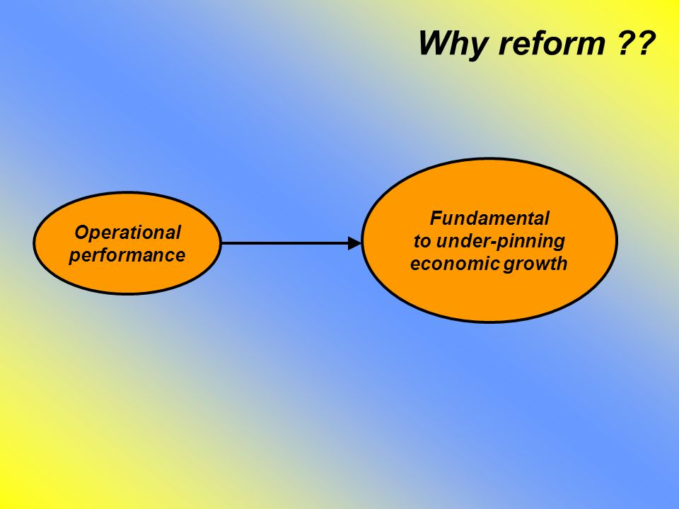 Why reform Operational performance Fundamental to under-pinning economic growth