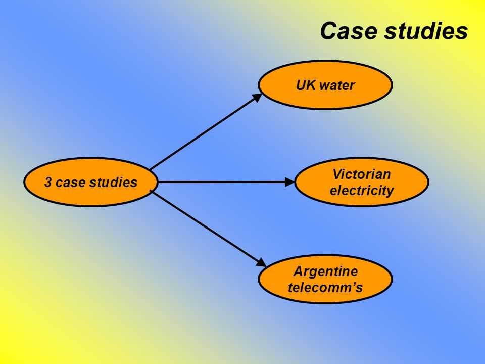 Case studies UK water Victorian electricity Argentine telecomm's 3 case studies