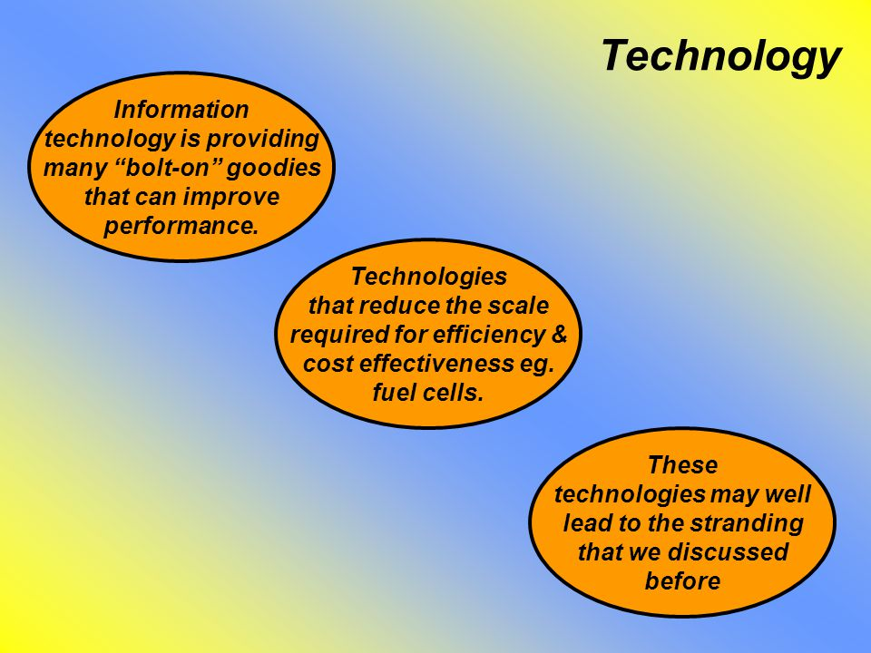 Technology Information technology is providing many bolt-on goodies that can improve performance.